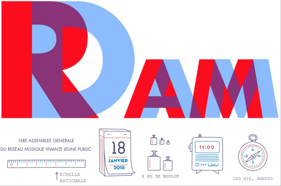 Ramdam, naissance du réseau musical jeune public